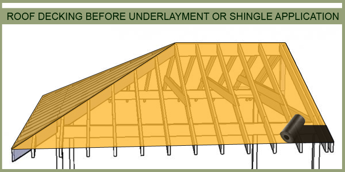 The functional deck ties all the structural components together. The point of the roof deck is also to shape the roof so that the shingles will form ...  sc 1 st  TRR Roofing - Colorado Roofing & TRR Roofing - Decking Information memphite.com